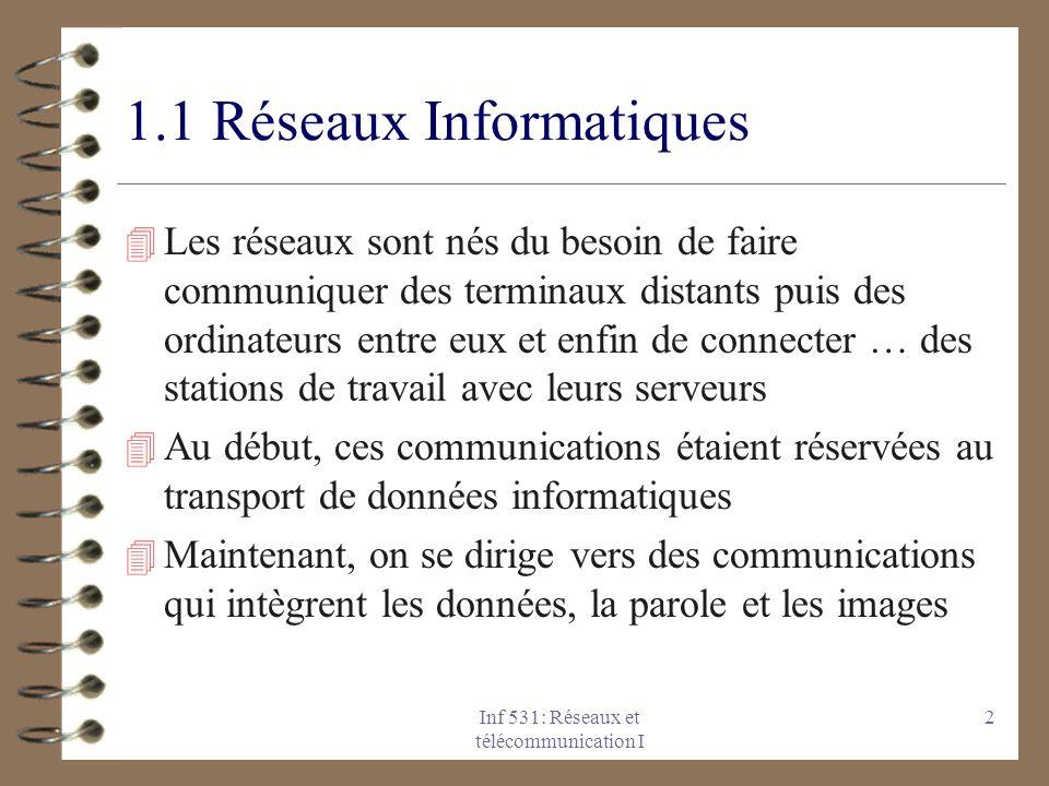 Inf 531: Réseaux et télécommunication I 2 1.1 Réseaux Informatiques 4 Les réseaux sont nés du besoin de faire communiquer des terminaux distants puis