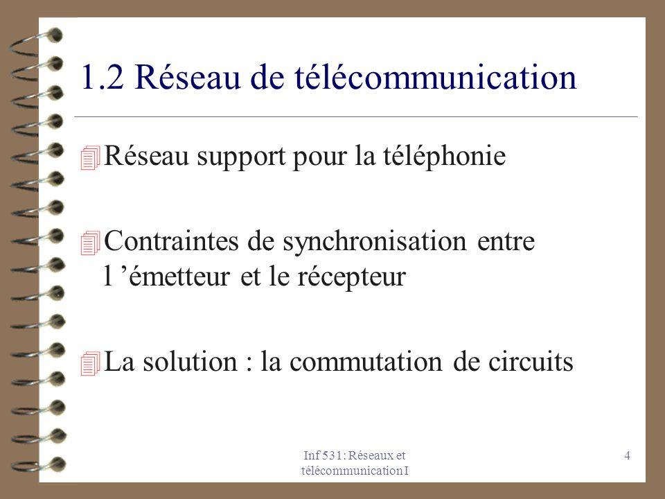 Inf 531: Réseaux et télécommunication I 4 1.2 Réseau de télécommunication 4 Réseau support pour la téléphonie 4 Contraintes de synchronisation entre l