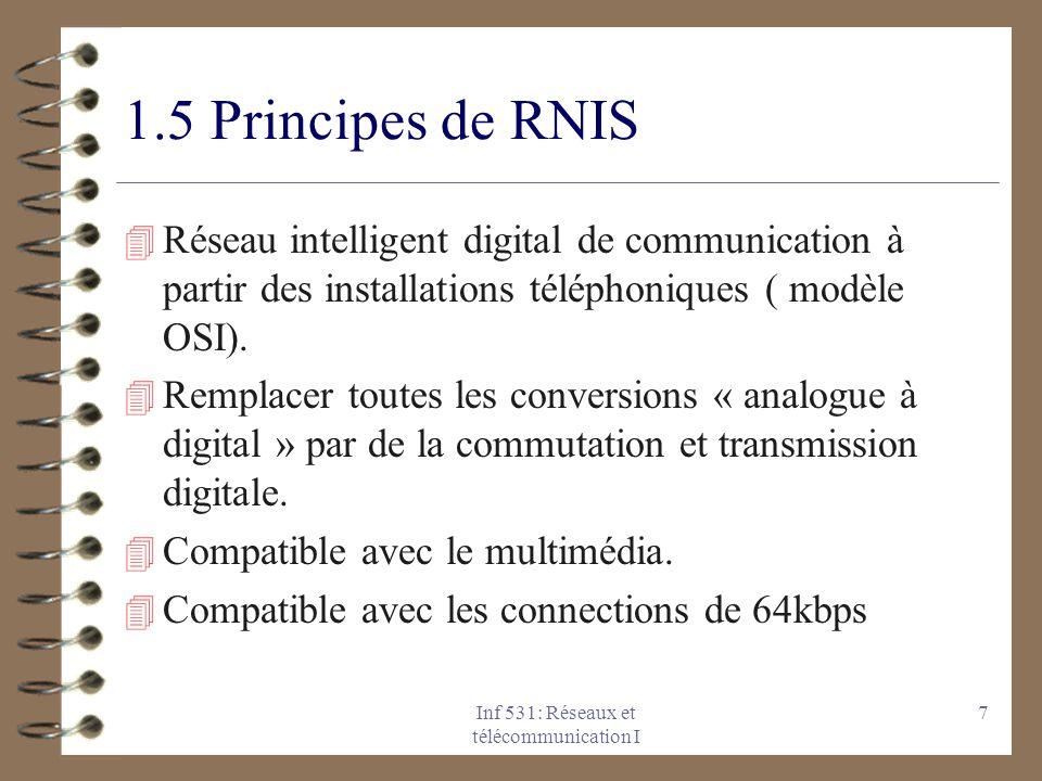 Inf 531: Réseaux et télécommunication I 7 1.5 Principes de RNIS 4 Réseau intelligent digital de communication à partir des installations téléphoniques