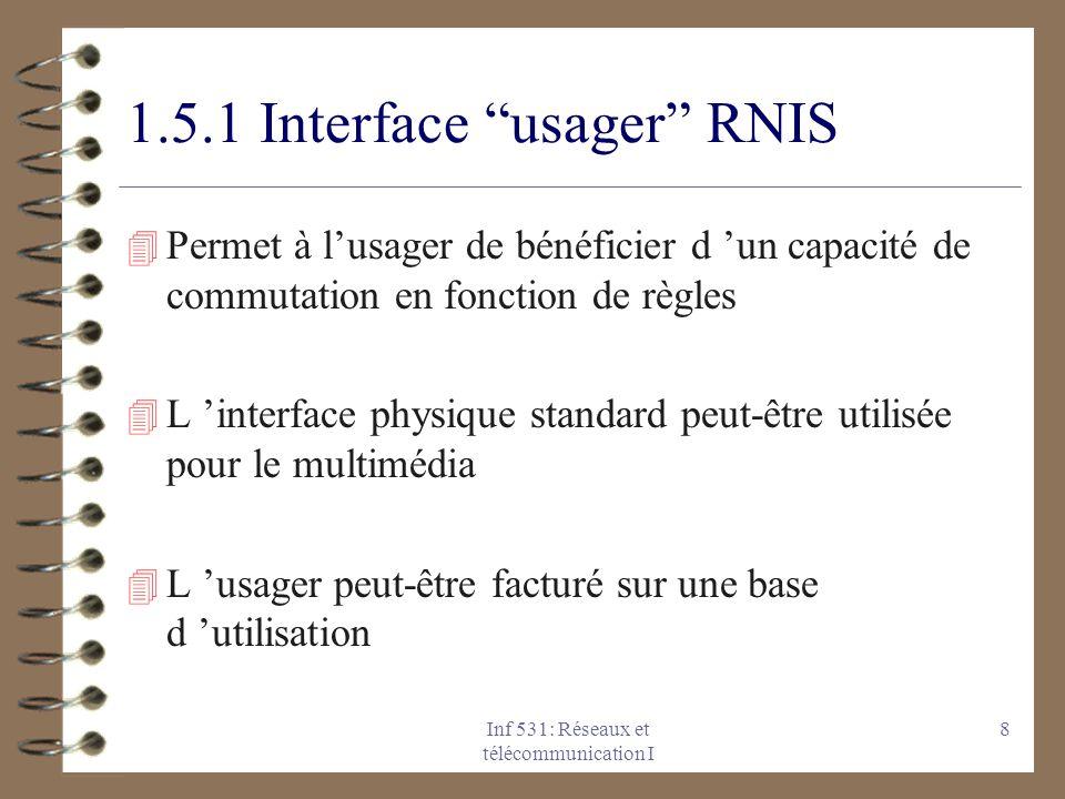 """Inf 531: Réseaux et télécommunication I 8 1.5.1 Interface """"usager"""" RNIS 4 Permet à l'usager de bénéficier d 'un capacité de commutation en fonction de"""