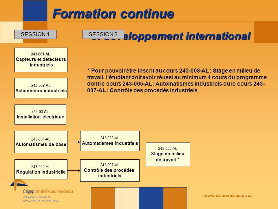 et développement international Formation continue www.claurendeau.qc.ca 243-001-AL Capteurs et détecteurs industriels 243-002-AL Actionneurs industrie