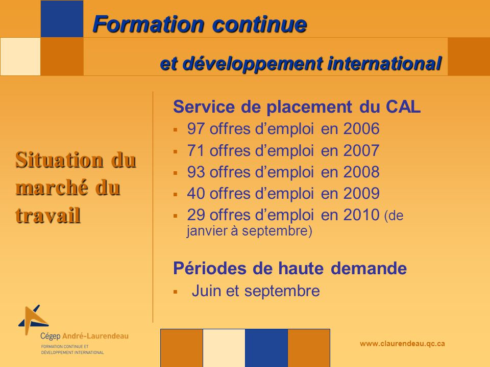et développement international Formation continue www.claurendeau.qc.ca Service de placement du CAL  97 offres d'emploi en 2006  71 offres d'emploi en 2007  93 offres d'emploi en 2008  40 offres d'emploi en 2009  29 offres d'emploi en 2010 (de janvier à septembre) Périodes de haute demande  Juin et septembre Situation du marché du travail