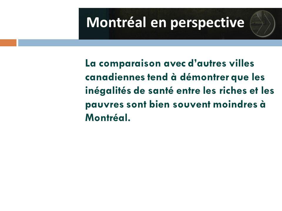 La comparaison avec d'autres villes canadiennes tend à démontrer que les inégalités de santé entre les riches et les pauvres sont bien souvent moindres à Montréal.
