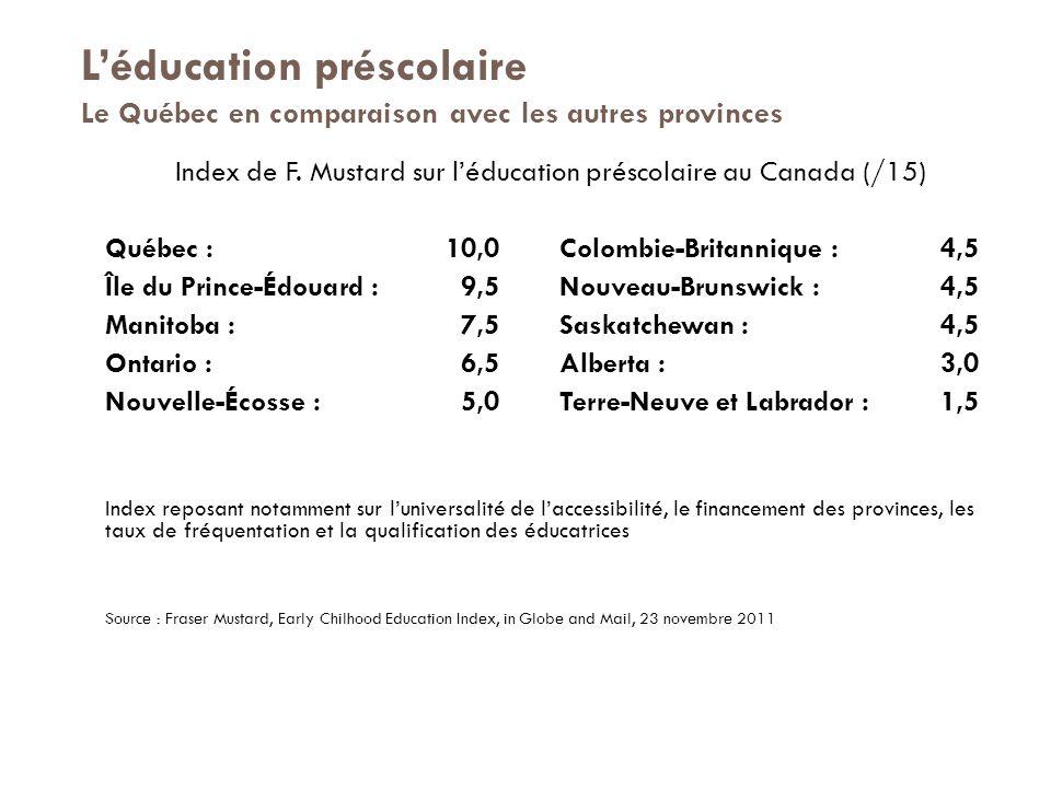 L'éducation préscolaire Le Québec en comparaison avec les autres provinces Index de F.