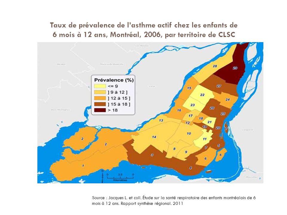 Taux de prévalence de l'asthme actif chez les enfants de 6 mois à 12 ans, Montréal, 2006, par territoire de CLSC Source : Jacques L.