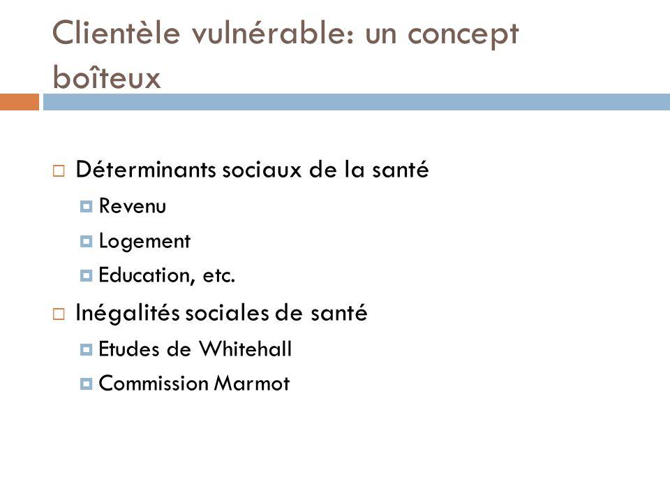 Clientèle vulnérable: un concept boîteux  Déterminants sociaux de la santé  Revenu  Logement  Education, etc.