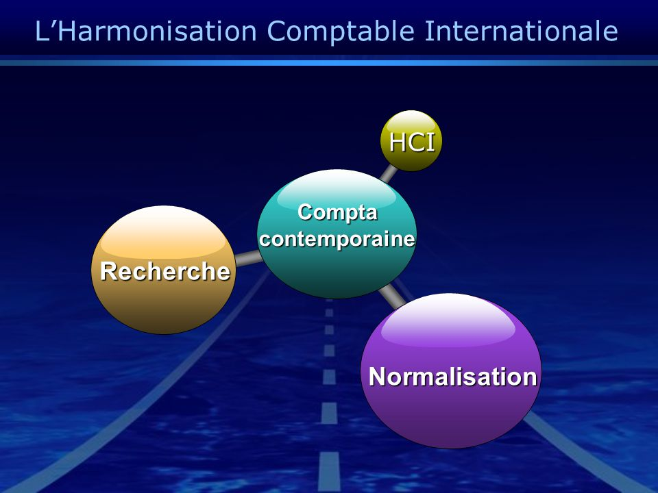 L'Harmonisation Comptable InternationaleComptacontemporaine HCI Recherche Normalisation
