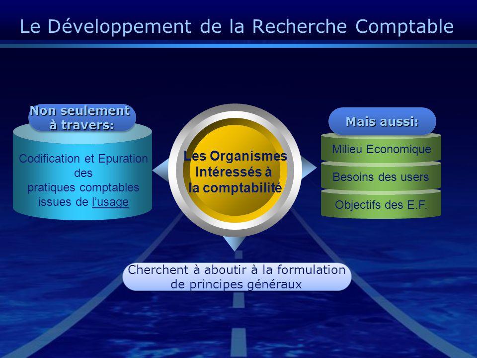 Le Développement de la Recherche Comptable Les Organismes Intéressés à la comptabilité Cherchent à aboutir à la formulation de principes généraux Cher