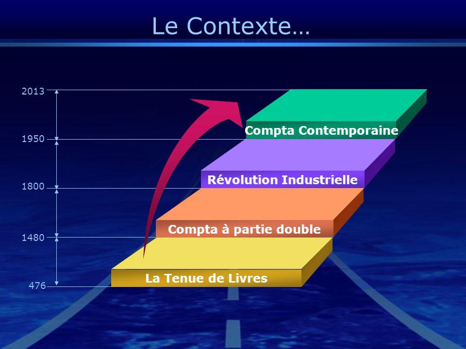 Le Contexte… Compta Contemporaine Révolution Industrielle Compta à partie double La Tenue de Livres 476 1800 1950 2013 1480