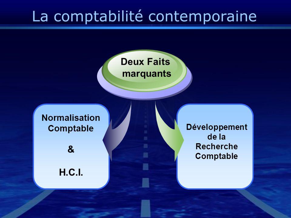 La comptabilité contemporaine Développement de la Recherche Comptable Normalisation Comptable & H.C.I. Deux Faits marquants