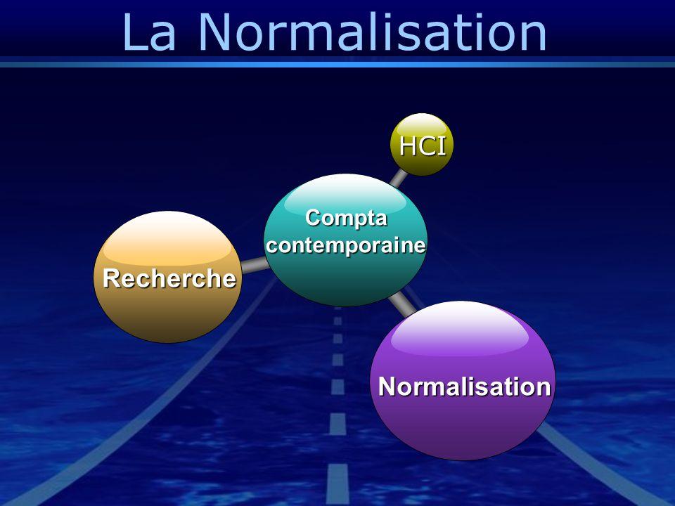 La NormalisationComptacontemporaine HCI Recherche Normalisation