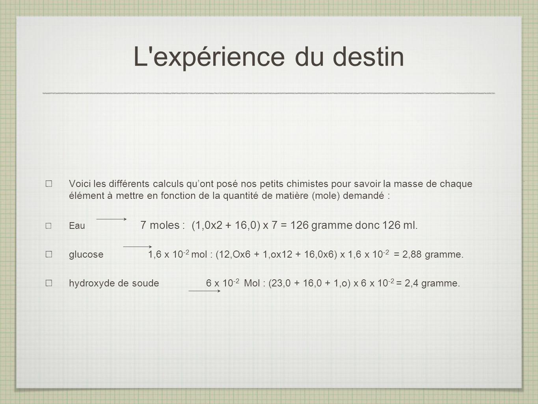 L'expérience du destin Voici les différents calculs qu'ont posé nos petits chimistes pour savoir la masse de chaque élément à mettre en fonction de la
