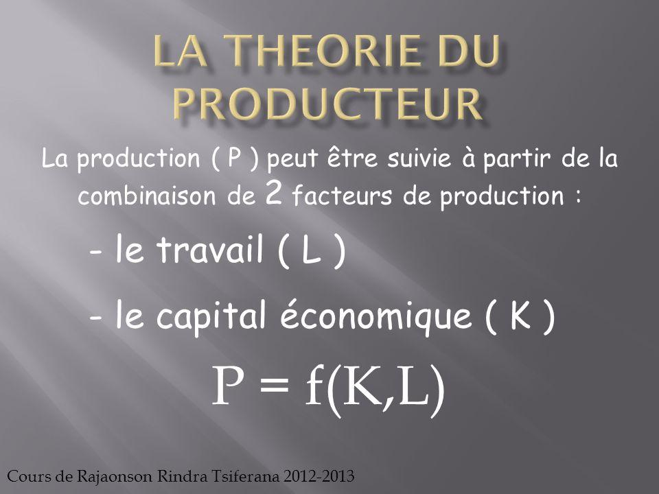 La production ( P ) peut être suivie à partir de la combinaison de 2 facteurs de production : Cours de Rajaonson Rindra Tsiferana 2012-2013 - le trava