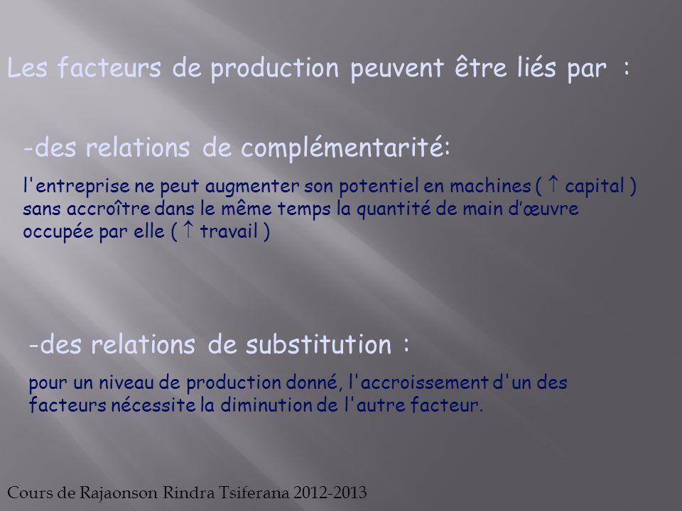 Cours de Rajaonson Rindra Tsiferana 2012-2013 Les facteurs de production peuvent être liés par : -des relations de complémentarité: l'entreprise ne pe