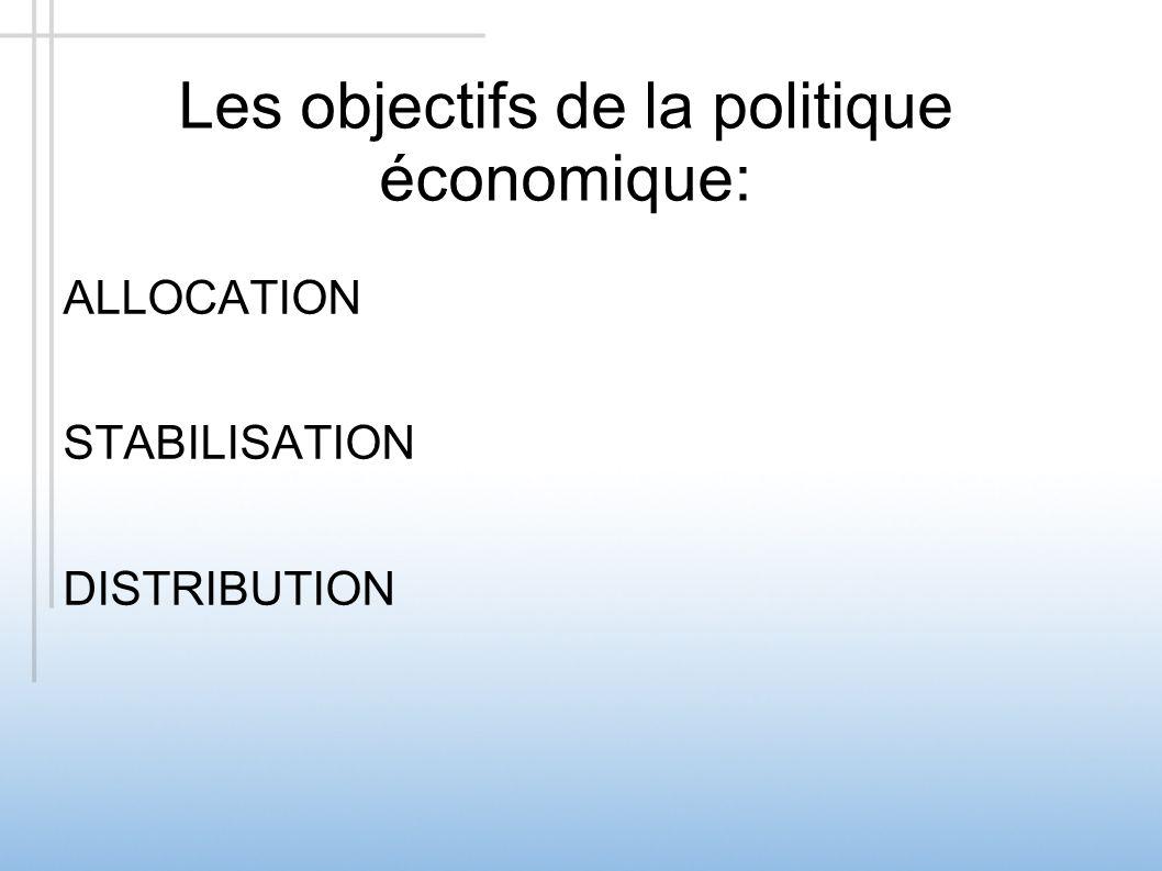 Les objectifs de la politique économique: ALLOCATION STABILISATION DISTRIBUTION
