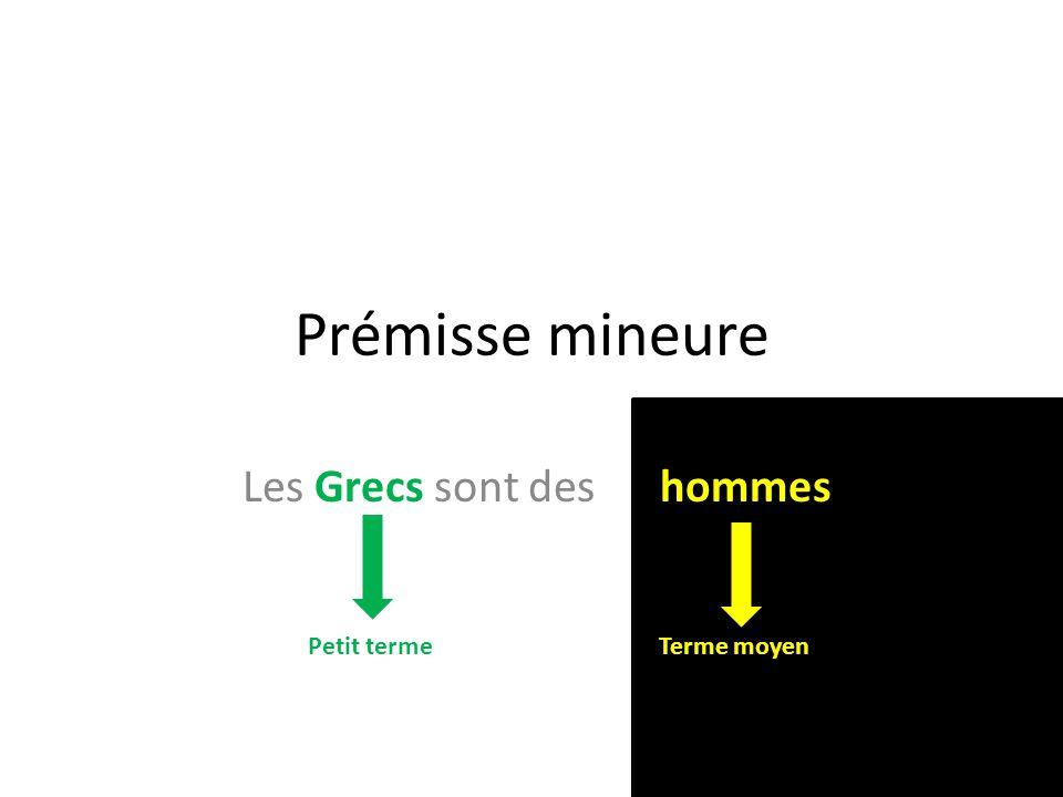 Prémisse mineure Les Grecs sont des hommes Petit termeTerme moyen