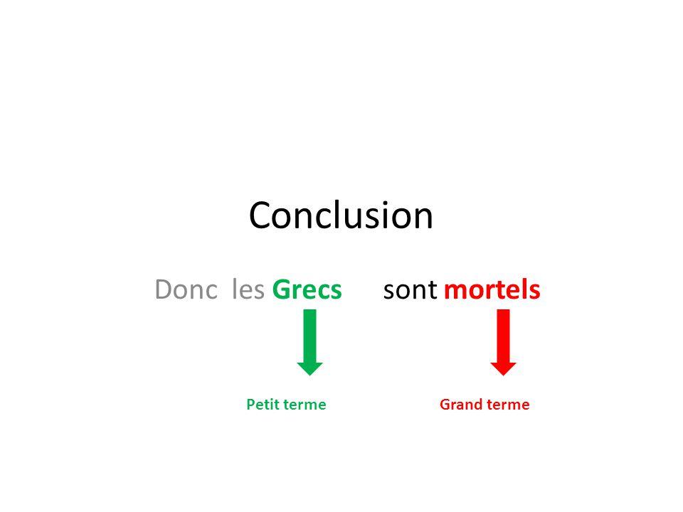 Conclusion Donc les Grecs sont mortels Grand termePetit terme