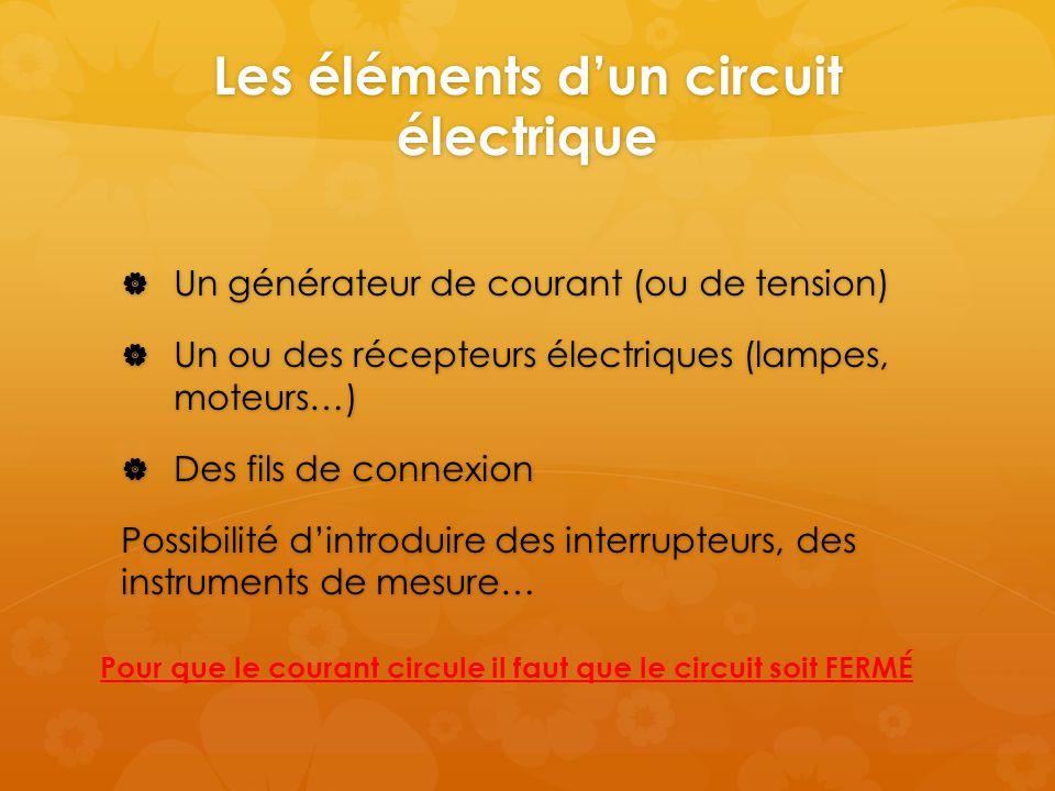 Les éléments d'un circuit électrique  Un générateur de courant (ou de tension)  Un ou des récepteurs électriques (lampes, moteurs…)  Des fils de co