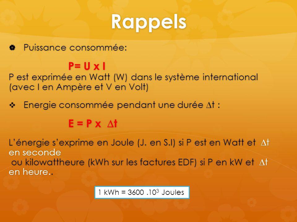 Rappels  Puissance consommée: P= U x I P est exprimée en Watt (W) dans le système international (avec I en Ampère et V en Volt)  Energie consommée p