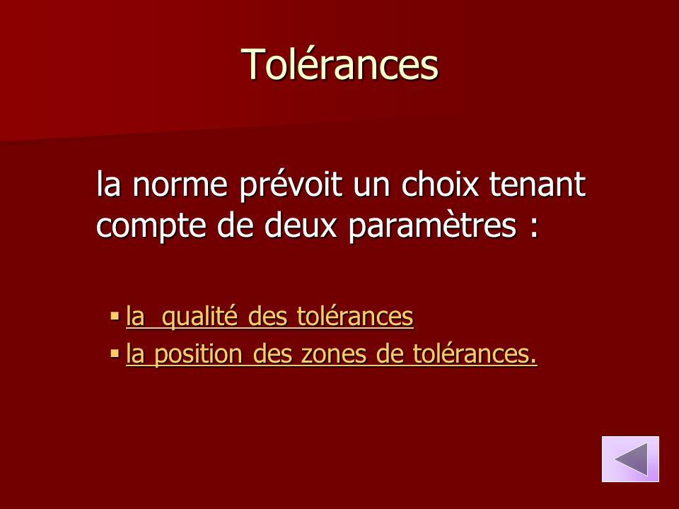 Tolérances la norme prévoit un choix tenant compte de deux paramètres :  la qualité des tolérances la qualité des tolérances la qualité des tolérance