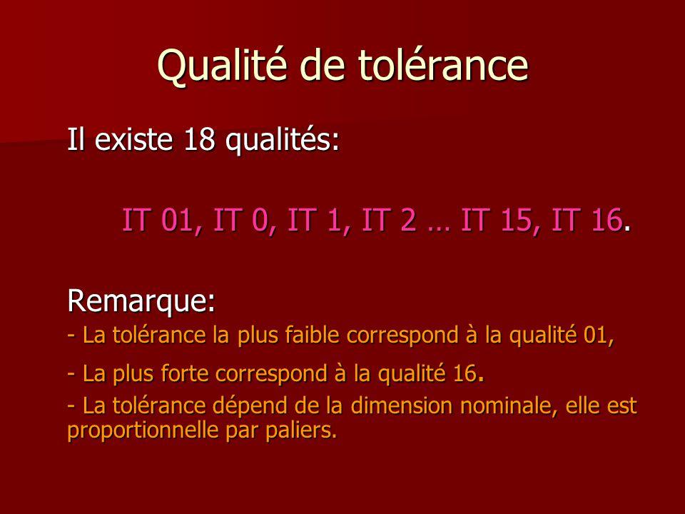Qualité de tolérance Il existe 18 qualités: IT 01, IT 0, IT 1, IT 2 … IT 15, IT 16. IT 01, IT 0, IT 1, IT 2 … IT 15, IT 16.Remarque: - La tolérance la