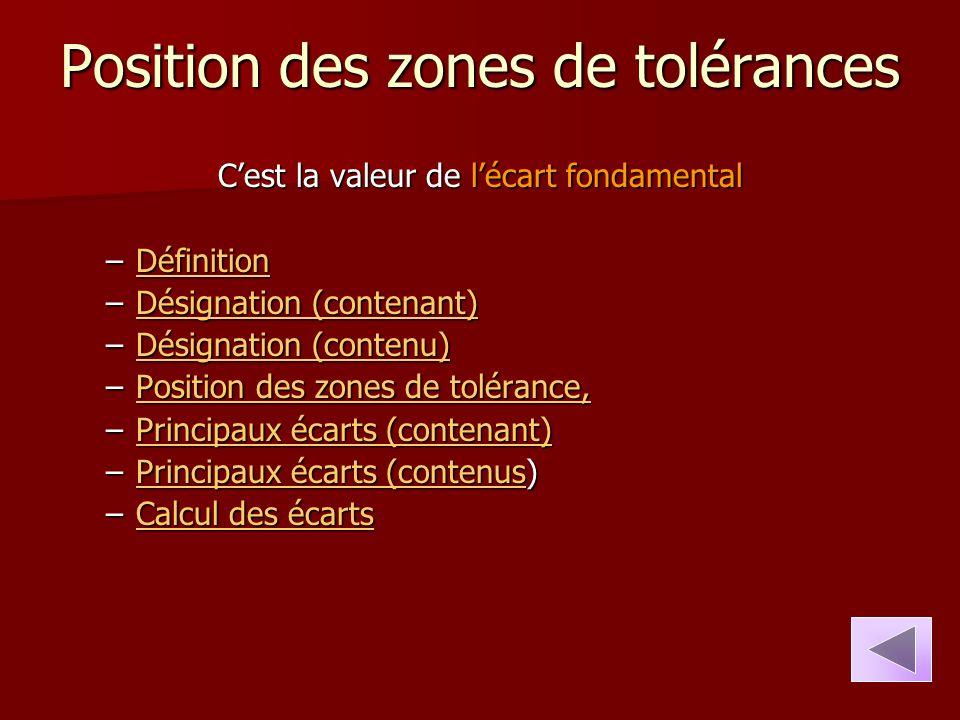 Position des zones de tolérances C'est la valeur de l'écart fondamental –Définition Définition –Désignation (contenant) Désignation (contenant)Désigna