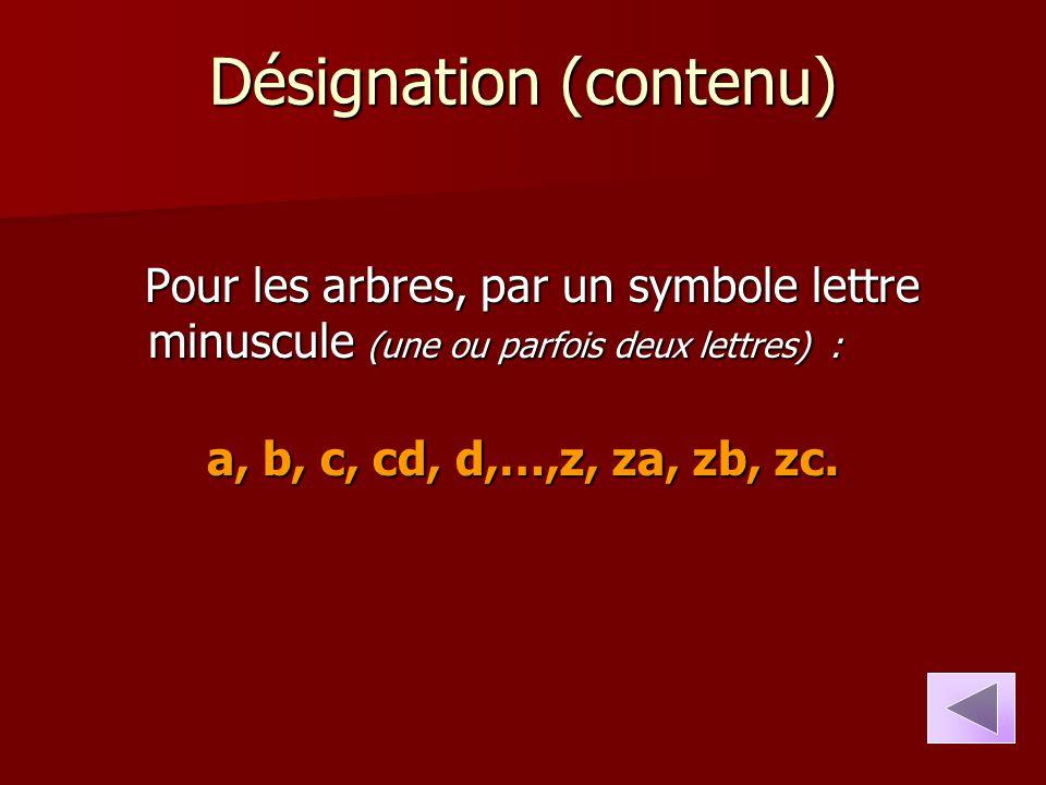 Désignation (contenu) Pour les arbres, par un symbole lettre minuscule (une ou parfois deux lettres) : Pour les arbres, par un symbole lettre minuscul