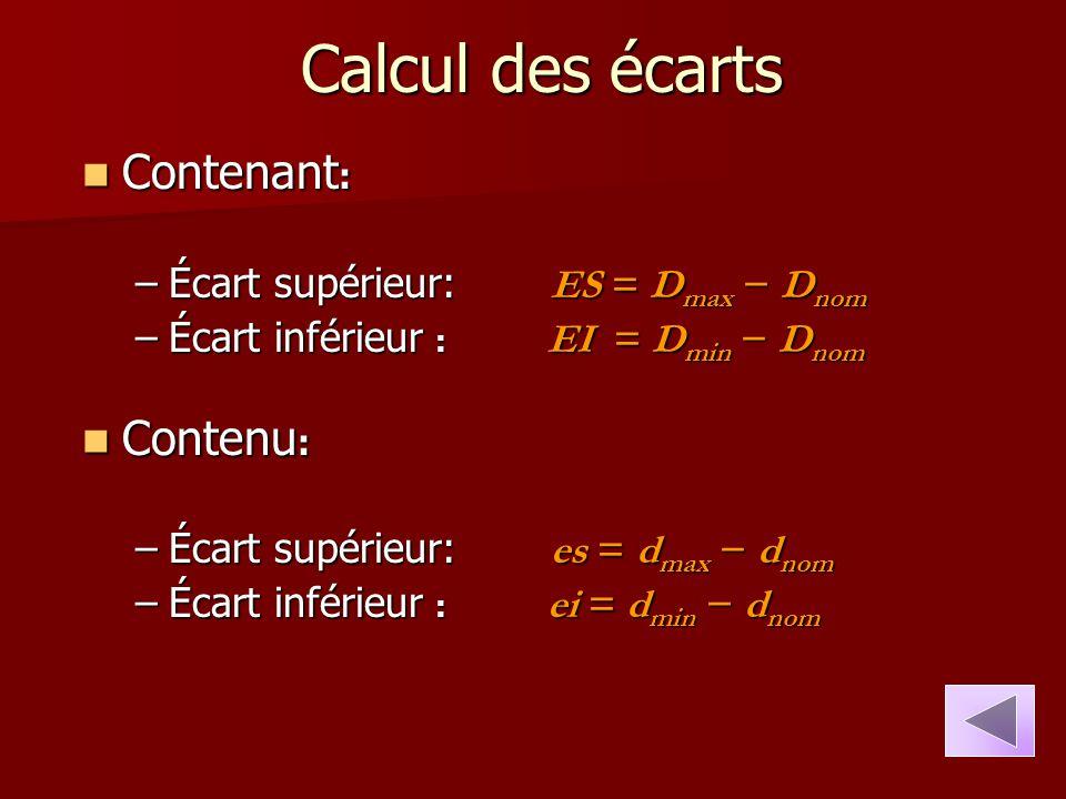 Calcul des écarts Contenant : Contenant : –Écart supérieur: ES = D max − D nom –Écart inférieur : EI = D min − D nom Contenu : Contenu : –Écart supéri