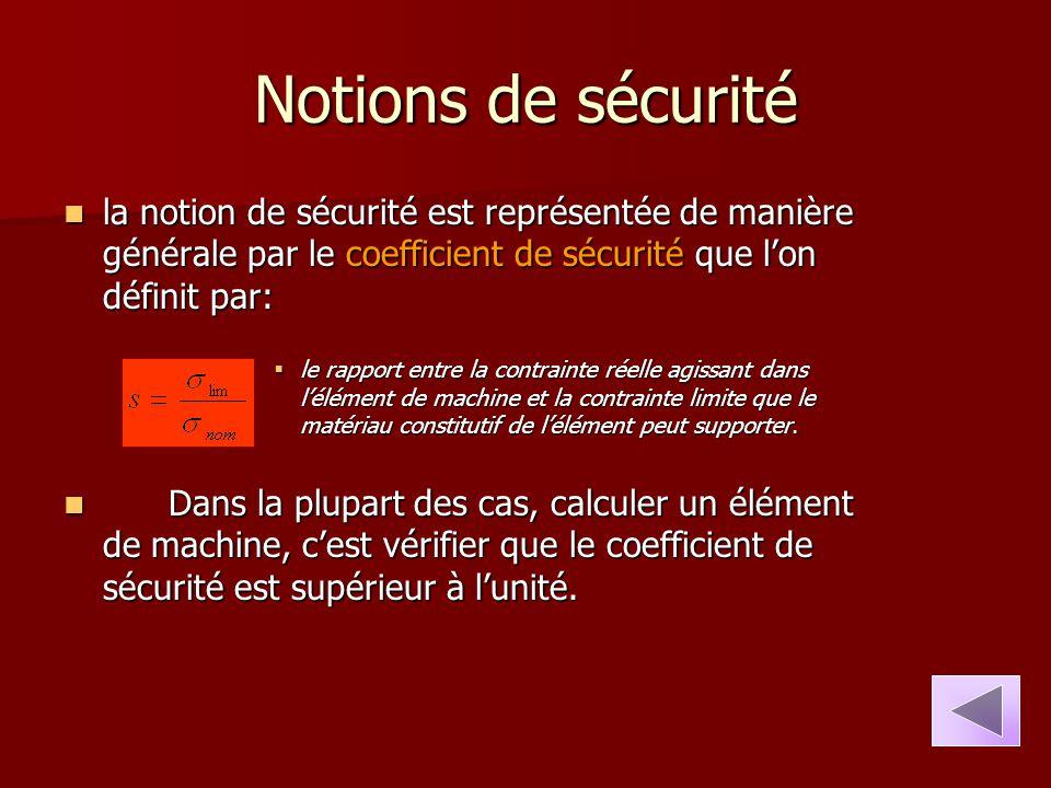 Notions de sécurité la notion de sécurité est représentée de manière générale par le coefficient de sécurité que l'on définit par: la notion de sécuri