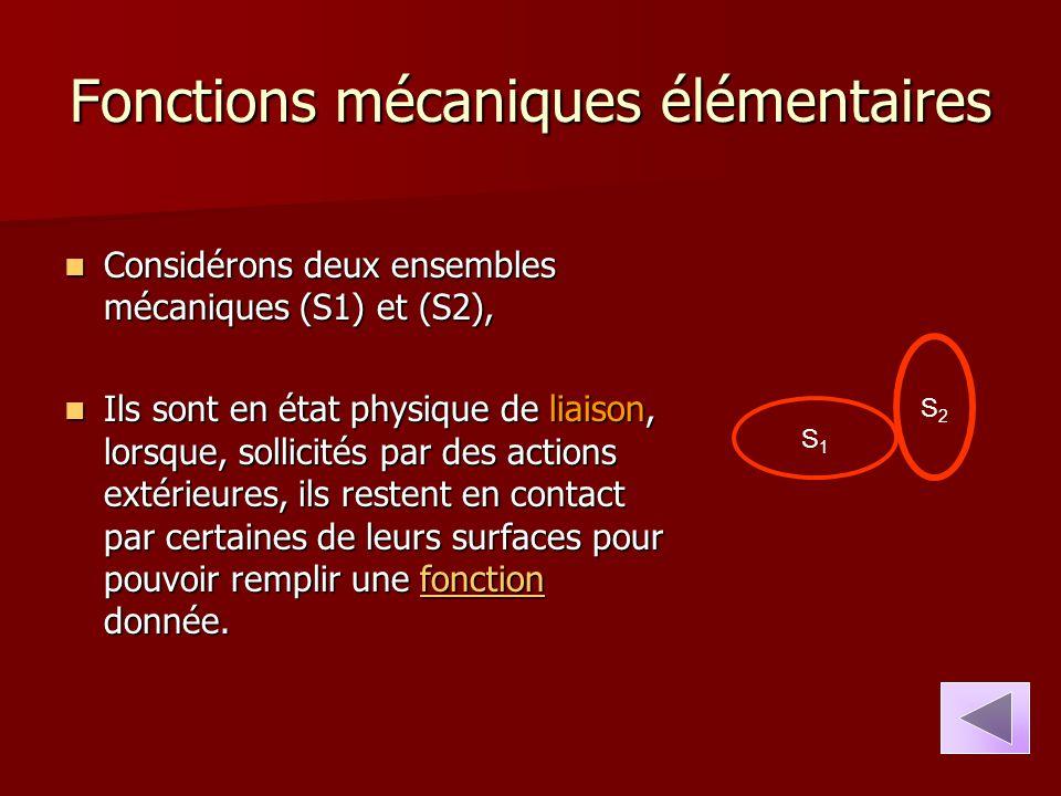 Fonctions mécaniques élémentaires Considérons deux ensembles mécaniques (S1) et (S2), Considérons deux ensembles mécaniques (S1) et (S2), Ils sont en