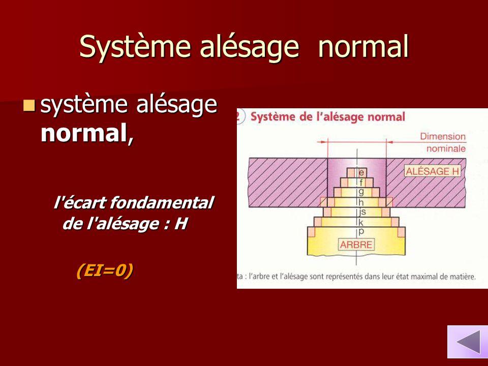 Système alésage normal système alésage normal, système alésage normal, l'écart fondamental de l'alésage : H l'écart fondamental de l'alésage : H (EI=0