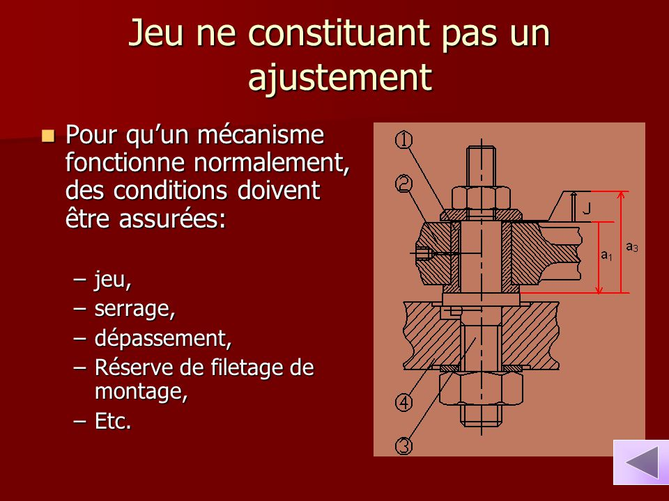 Jeu ne constituant pas un ajustement Pour qu'un mécanisme fonctionne normalement, des conditions doivent être assurées: Pour qu'un mécanisme fonctionn