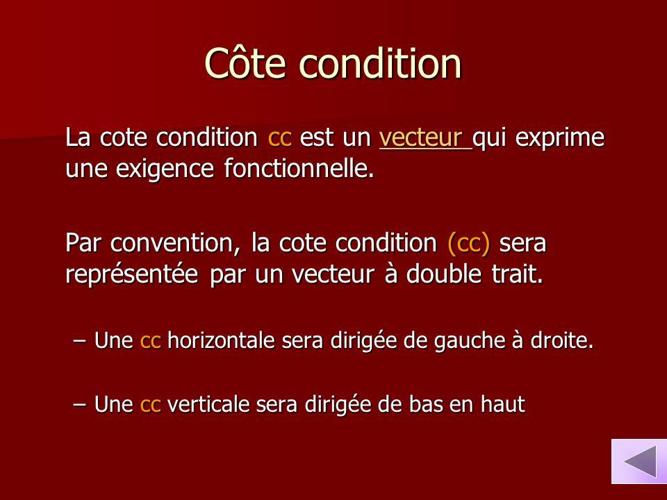 Côte condition La cote condition cc est un vecteur qui exprime une exigence fonctionnelle. vecteur Par convention, la cote condition (cc) sera représe