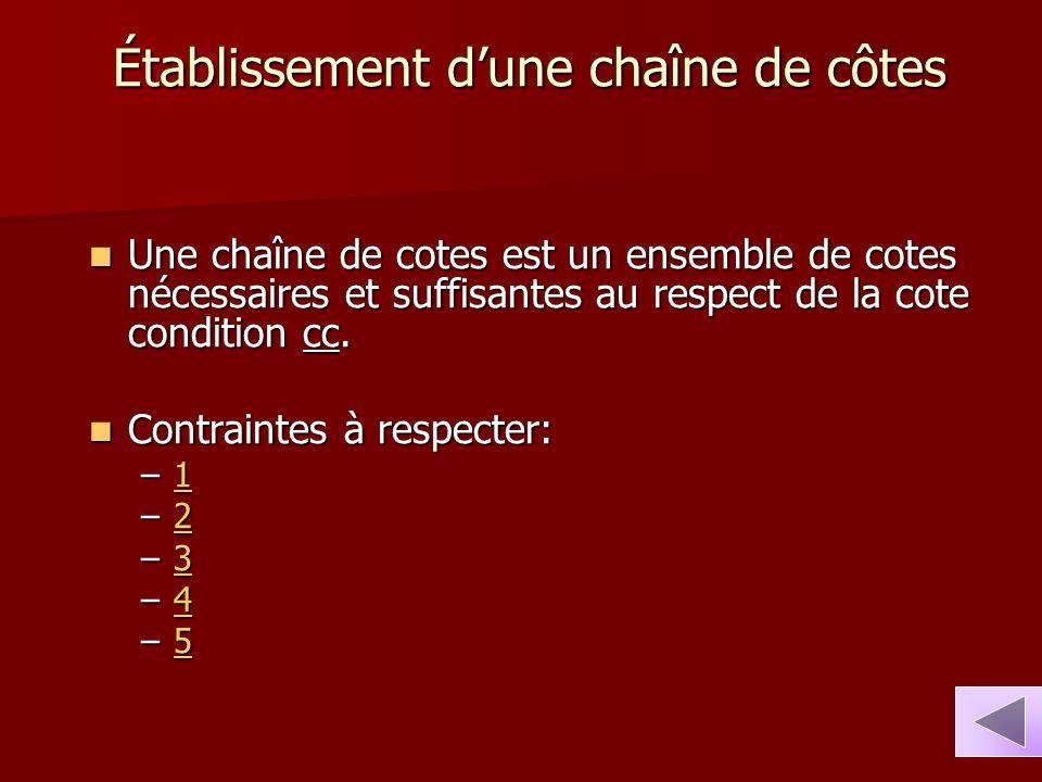 Établissement d'une chaîne de côtes Une chaîne de cotes est un ensemble de cotes nécessaires et suffisantes au respect de la cote condition cc. Une ch