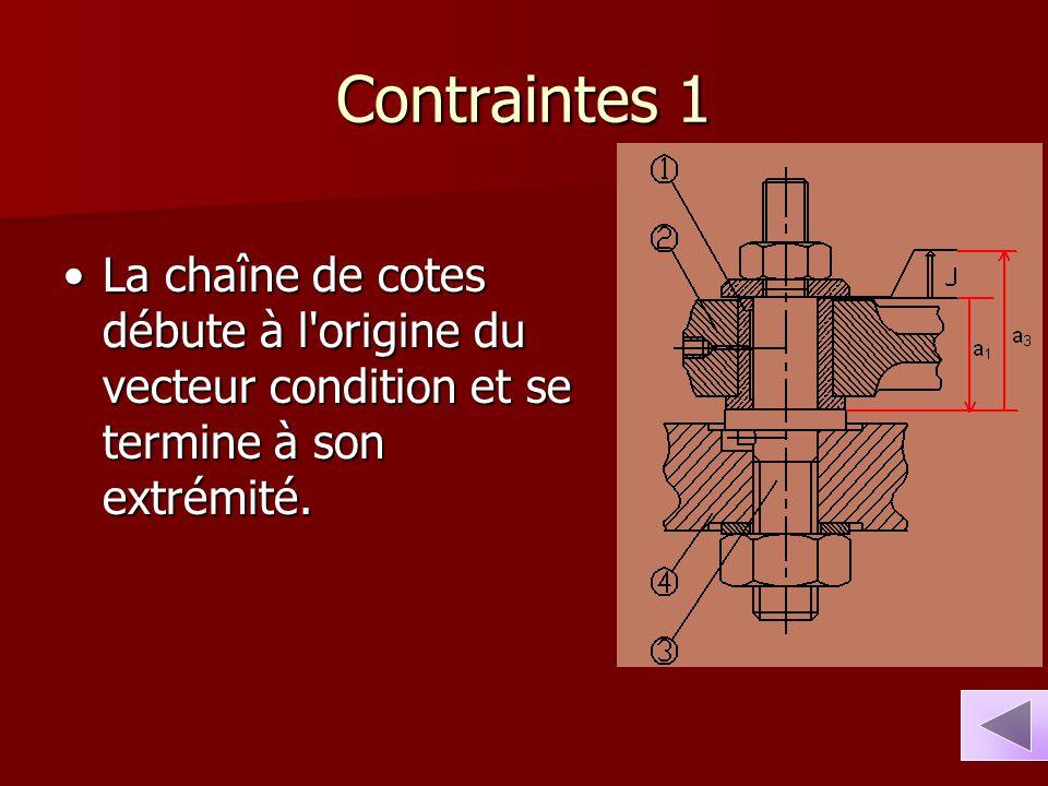 Contraintes 1 La chaîne de cotes débute à l'origine du vecteur condition et se termine à son extrémité.La chaîne de cotes débute à l'origine du vecteu