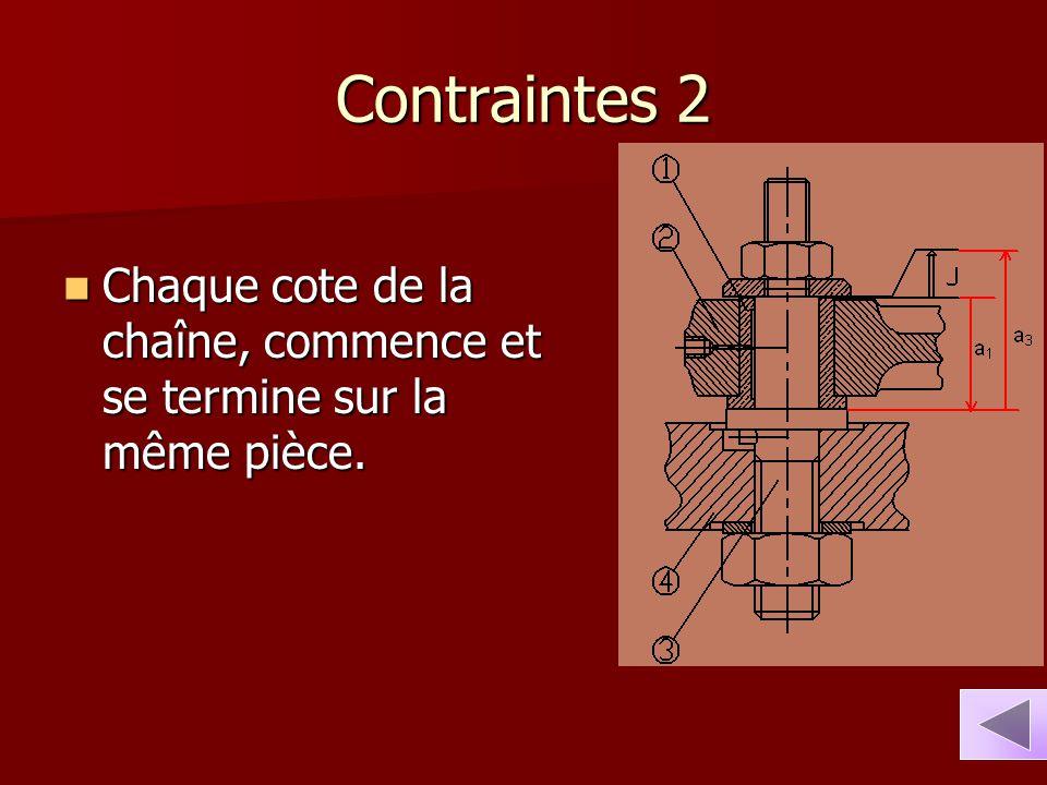 Contraintes 2 Chaque cote de la chaîne, commence et se termine sur la même pièce. Chaque cote de la chaîne, commence et se termine sur la même pièce.