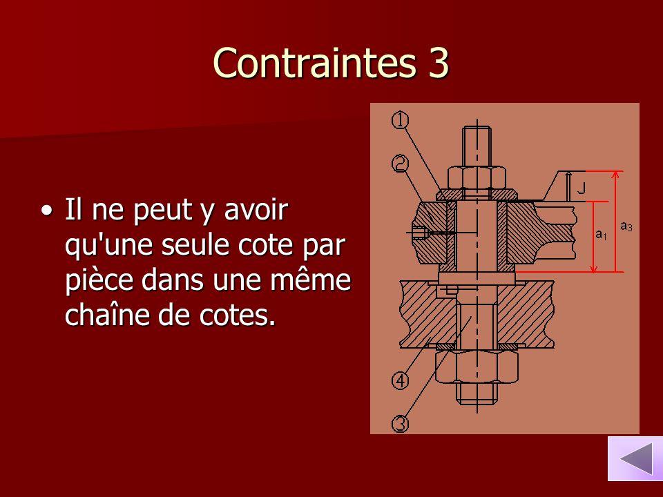 Contraintes 3 Il ne peut y avoir qu'une seule cote par pièce dans une même chaîne de cotes.Il ne peut y avoir qu'une seule cote par pièce dans une mêm