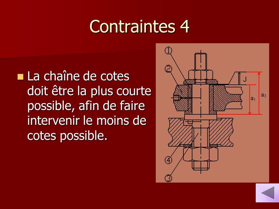 Contraintes 4 La chaîne de cotes doit être la plus courte possible, afin de faire intervenir le moins de cotes possible. La chaîne de cotes doit être