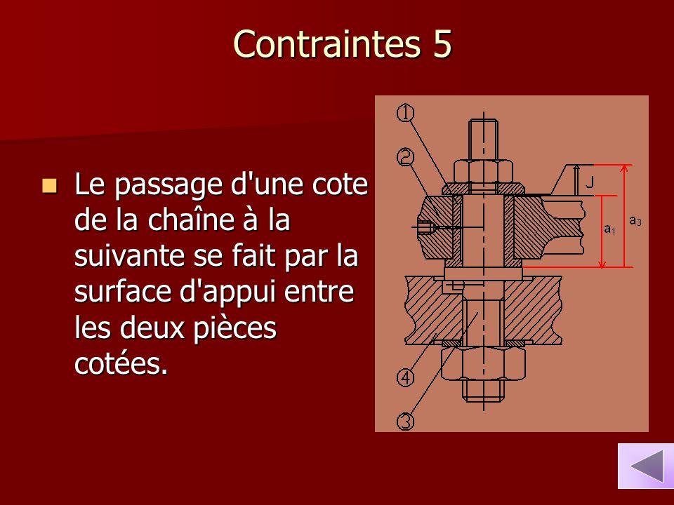 Contraintes 5 Le passage d'une cote de la chaîne à la suivante se fait par la surface d'appui entre les deux pièces cotées. Le passage d'une cote de l