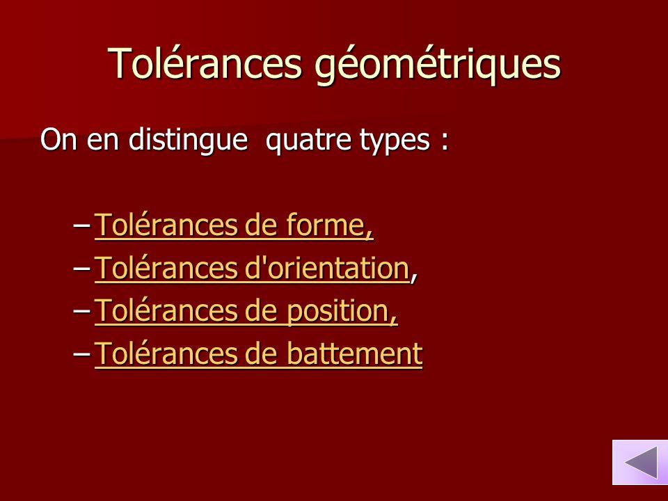 Tolérances géométriques On en distingue quatre types : –Tolérances de forme, Tolérances de forme,Tolérances de forme, –Tolérances d'orientation, Tolér