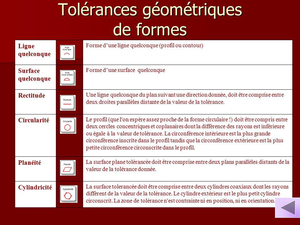 Tolérances géométriques de formes Ligne quelconque Forme d'une ligne quelconque (profil ou contour) Surface quelconque Forme d'une surface quelconque