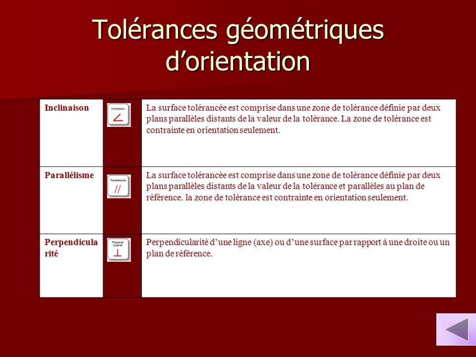Tolérances géométriques d'orientation Inclinaison La surface tolérancée est comprise dans une zone de tolérance définie par deux plans parallèles dist