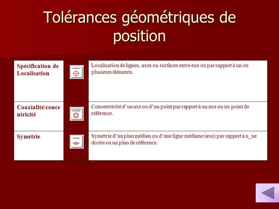 Tolérances géométriques de position Spécification de Localisation Localisation de lignes, axes ou surfaces entre eux ou par rapport à un ou plusieurs