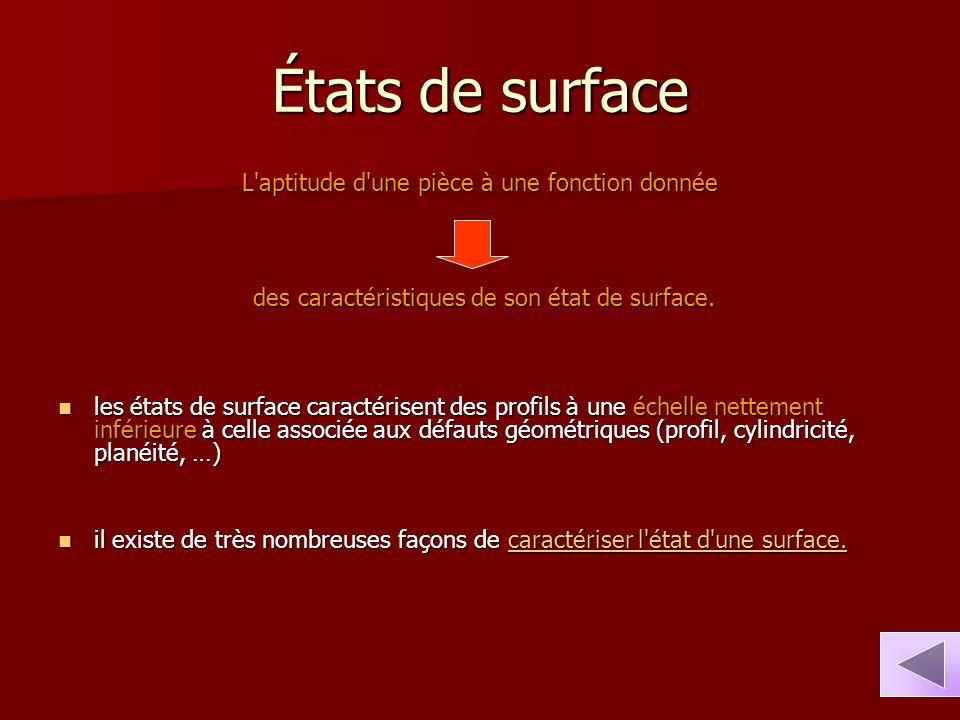 États de surface L'aptitude d'une pièce à une fonction donnée des caractéristiques de son état de surface. des caractéristiques de son état de surface