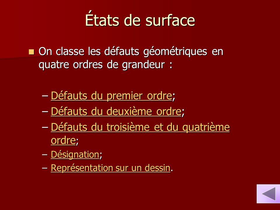 États de surface On classe les défauts géométriques en quatre ordres de grandeur : On classe les défauts géométriques en quatre ordres de grandeur : –
