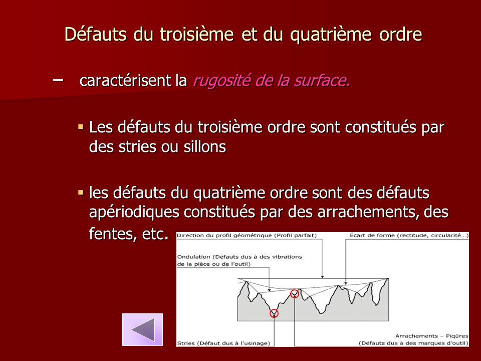 Défauts du troisième et du quatrième ordre – caractérisent la rugosité de la surface.  Les défauts du troisième ordre sont constitués par des stries