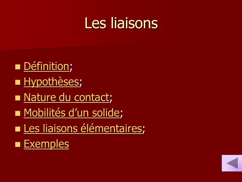 Les liaisons Définition; Définition; Définition Hypothèses; Hypothèses; Hypothèses Nature du contact; Nature du contact; Nature du contact Nature du c