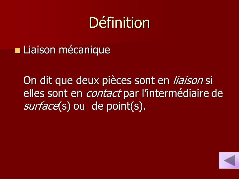 Définition Liaison mécanique Liaison mécanique On dit que deux pièces sont en liaison si elles sont en contact par l'intermédiaire de surface(s) ou de