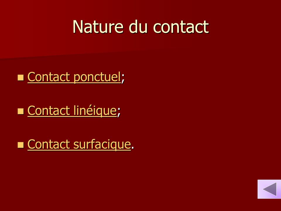 Nature du contact Contact ponctuel; Contact ponctuel; Contact ponctuel Contact ponctuel Contact linéique; Contact linéique; Contact linéique Contact l