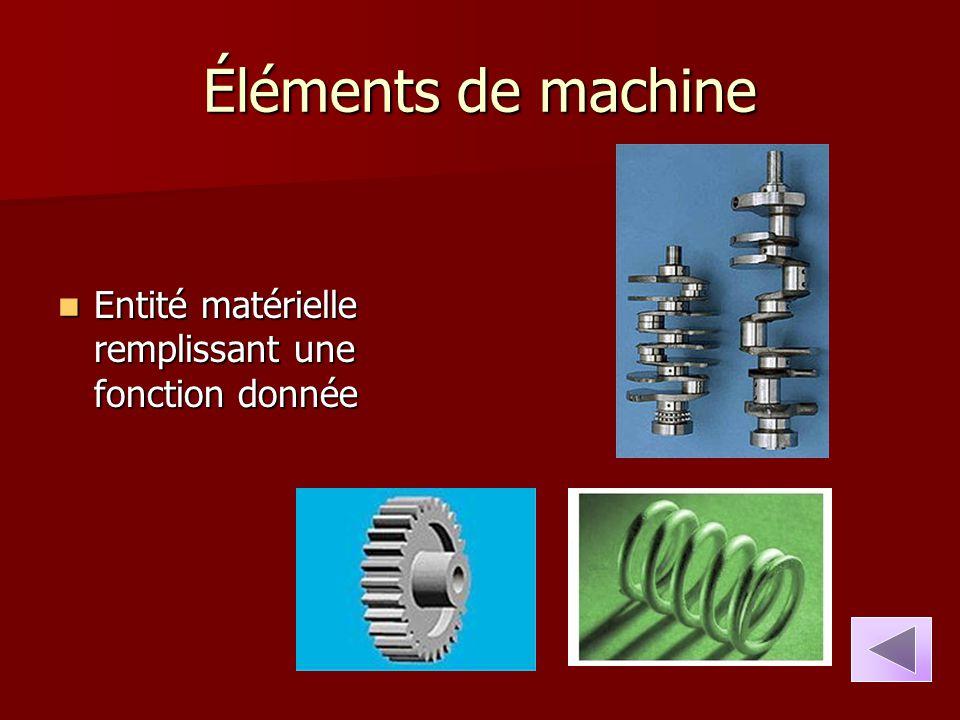 Éléments de machine Entité matérielle remplissant une fonction donnée Entité matérielle remplissant une fonction donnée